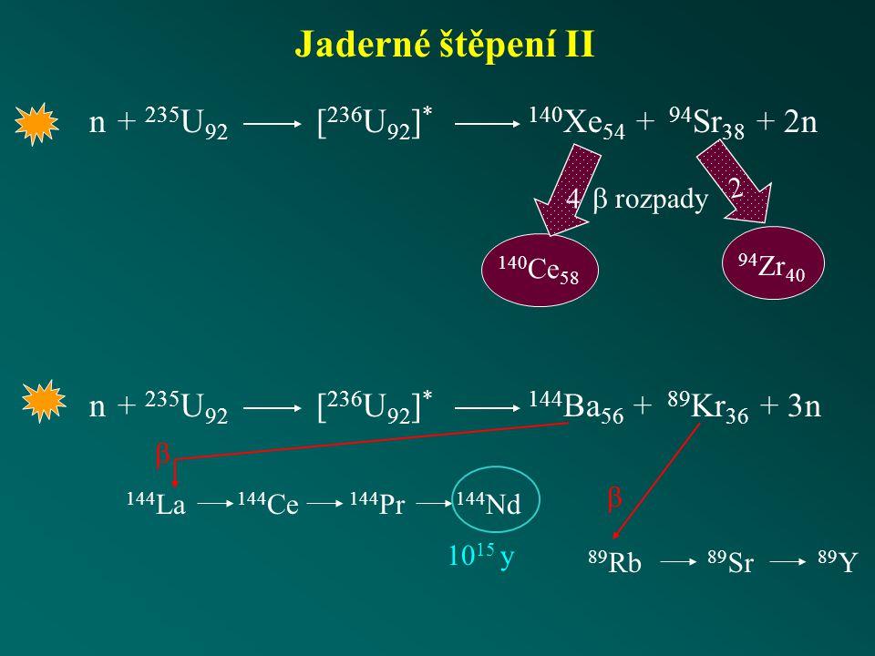 Jaderné štěpení II n + 235U92 [236U92]* 140Xe54 + 94Sr38 + 2n